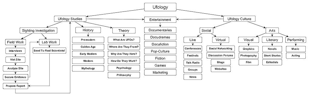 UfologyMap_01c.jpg
