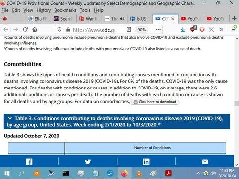 covid-cdc-6-percent-oc0720.jpg